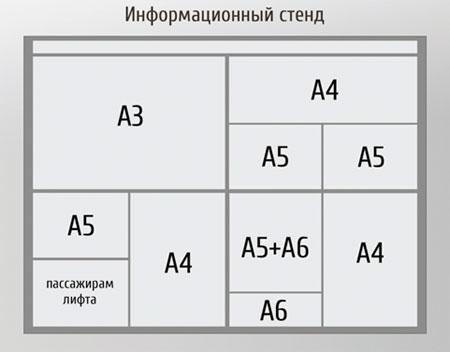 Пермь реклама в лифтах