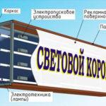 Изготовление световых коробов в Перми