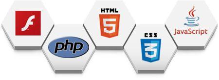 Программирование сайтов в Перми