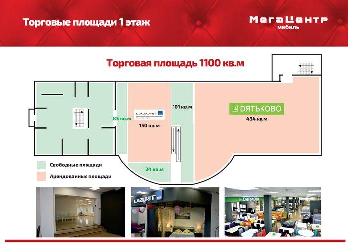 План 1 этажа Мега Центра